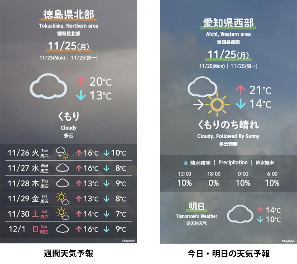 animation 天気予報(動画仕様)縦