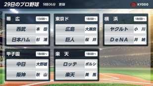 プロ野球-今日の日程