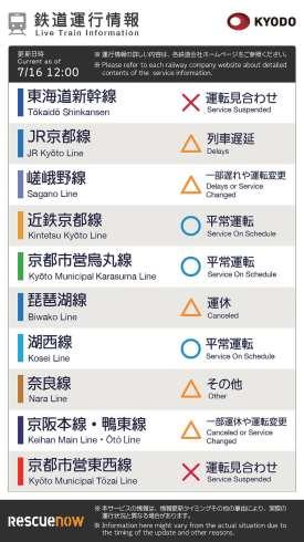 鉄道運行情報10路線 縦型